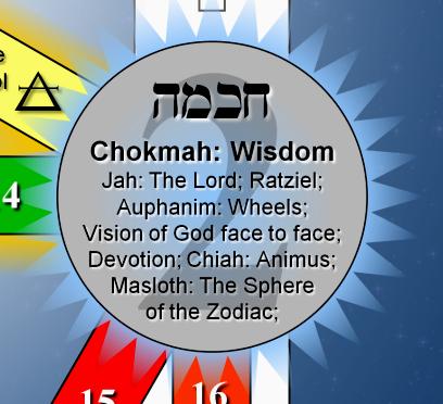 Chokmah-3