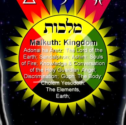 Malkuth-3