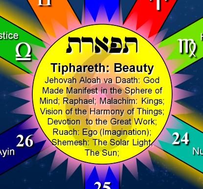 Tiphareth-3